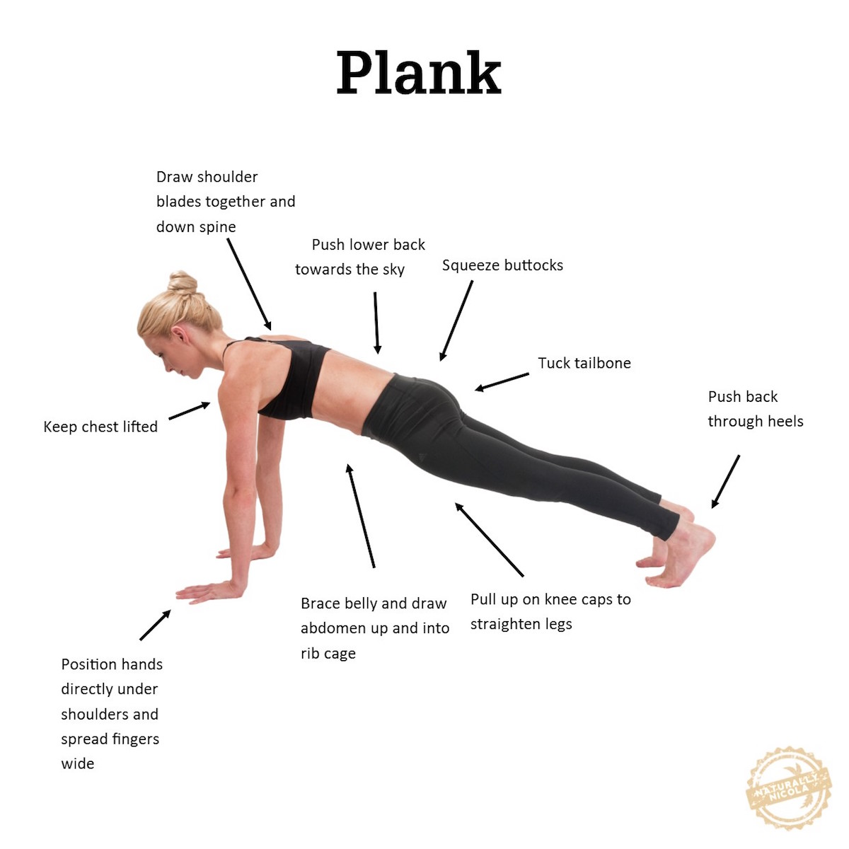 The Right Way To Plank! & Common Plank Mistakes