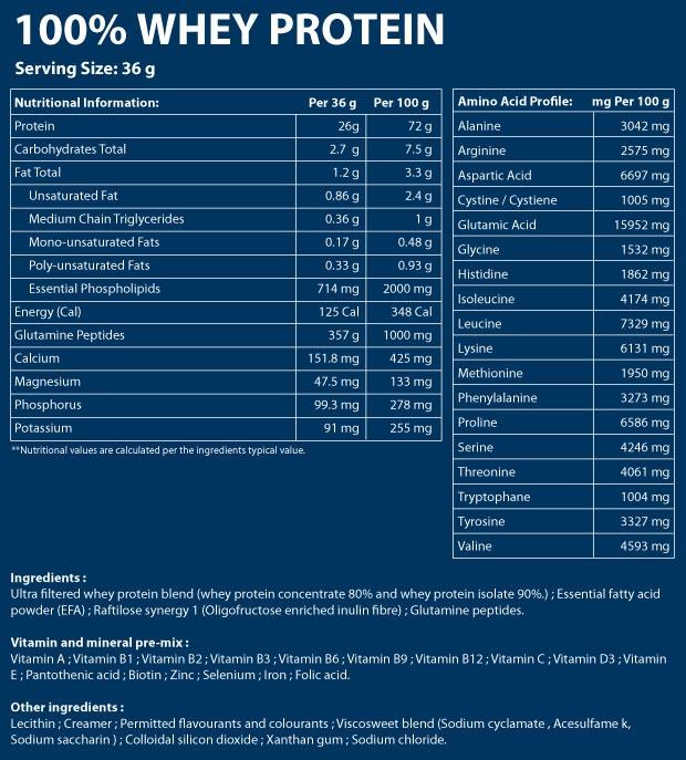 Evox 100% Whey Protein Nutritional Values