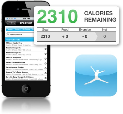 myfitnesspal calori counter